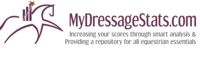MyDressStats